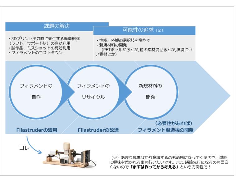FFS_企画書_2
