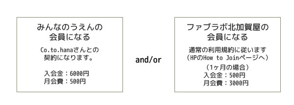 EXF_tutorial_01