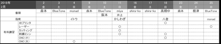 番頭kレンダー_1802